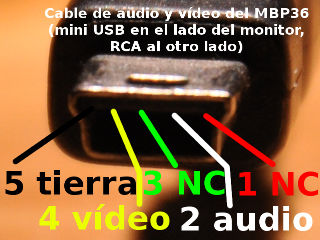 Funciones del cable de audio y vídeo.